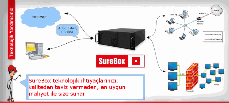 SureBox image and text block